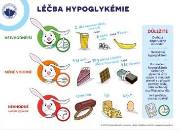 hypoglykemie-u-deti-02
