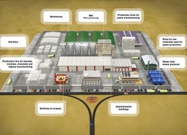 3D vizualizace průmyslového komplexu