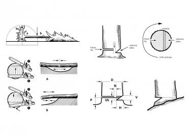 vfn-bezpecnosti-smernice-ilustrace
